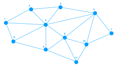 Netowrk Topologies Pont-to-Point Topology.png