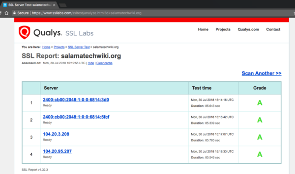Ssllabs ssltest analyse salamatechwiki.png